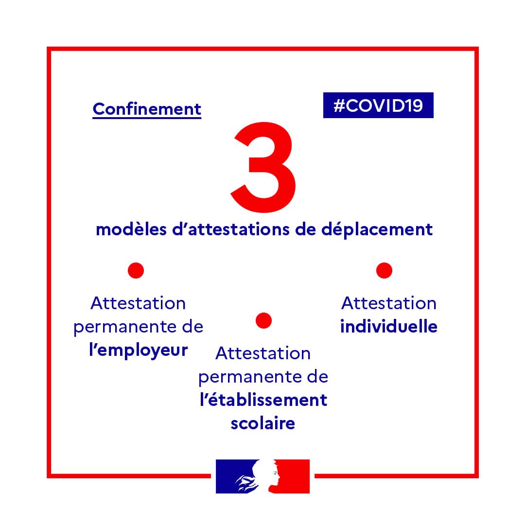 Les Trois Nouvelles Attestations De Deplacement Mairie De Saint Florent